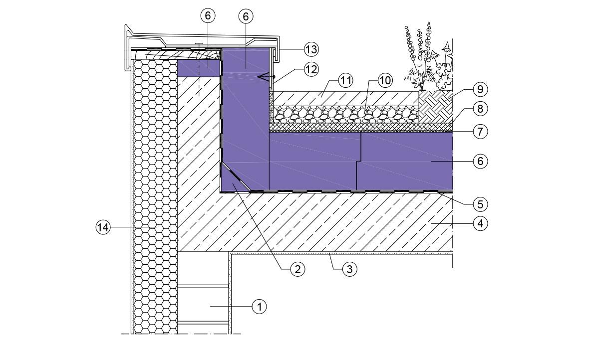 La toiture inversée jardin ou végétalisée   JACKON Insulation